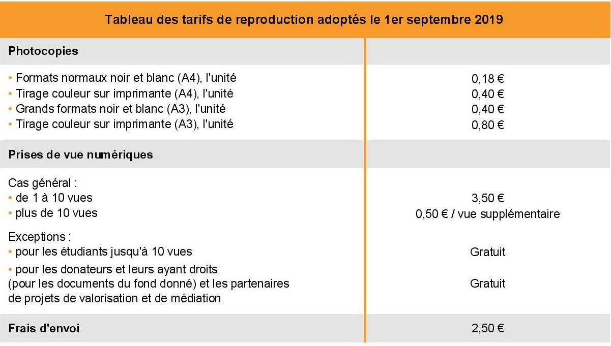Tarifs de reproduction adoptés au 1er septembre 2019